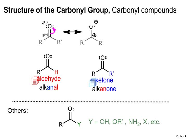 Structure of the Carbonyl Group,