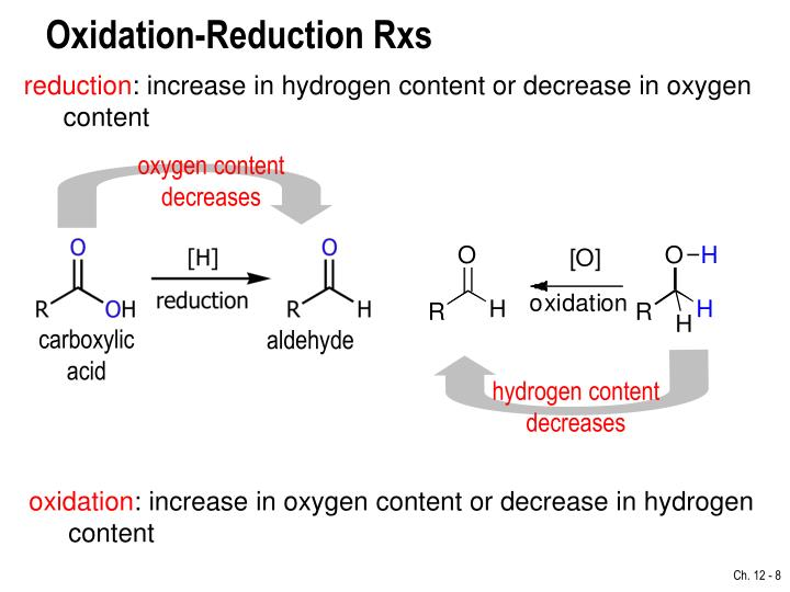 Oxidation-Reduction Rxs