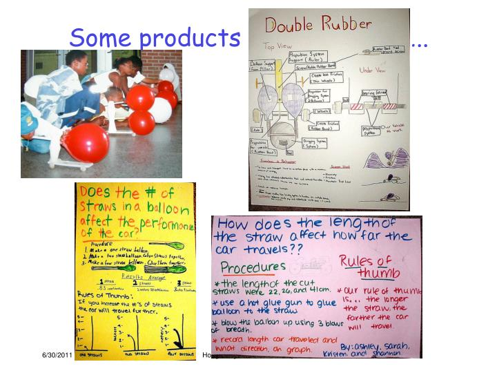 Some products …………………………..