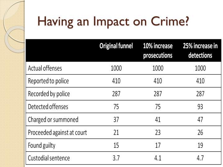 Having an Impact on Crime?