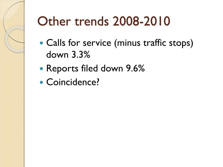 Other trends 2008-2010