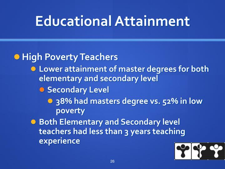 Educational Attainment