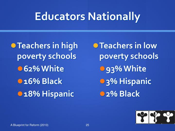 Educators Nationally
