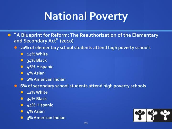 National Poverty