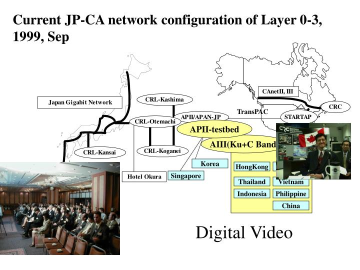 Current JP-CA network configuration of Layer 0-3,