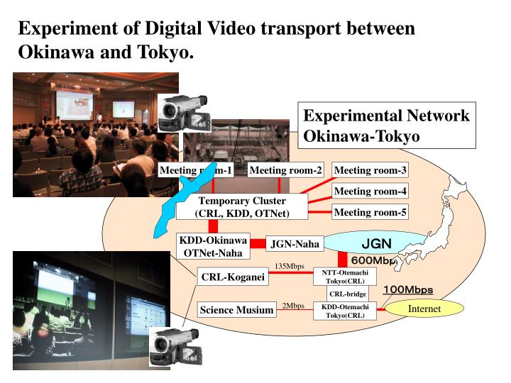 Experiment of Digital Video transport between Okinawa and Tokyo.