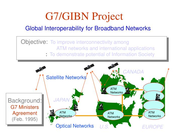 G7/GIBN Project