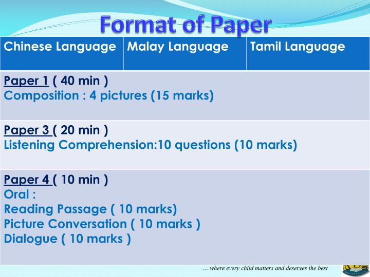 Format of Paper