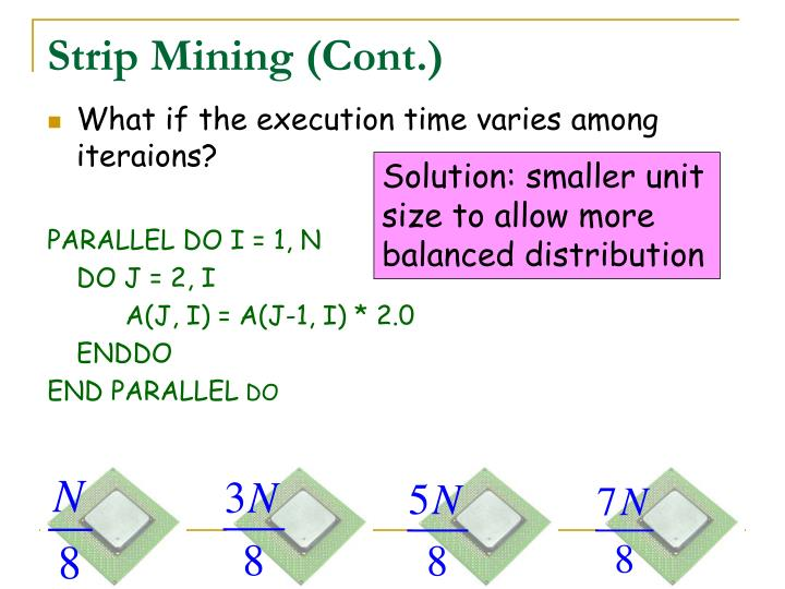 Strip Mining (Cont.)