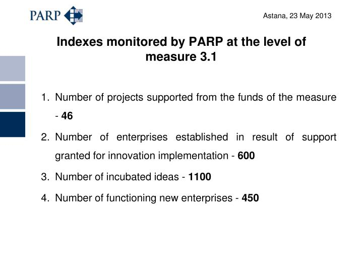 Indexes monitored by PARP at the level of measure 3.1