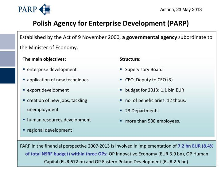 Polish Agency for Enterprise Development (PARP)