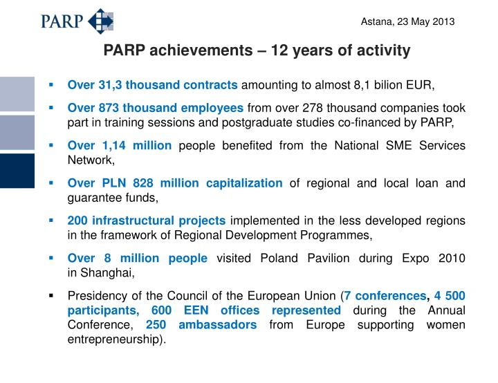PARP achievements – 12 years of activity