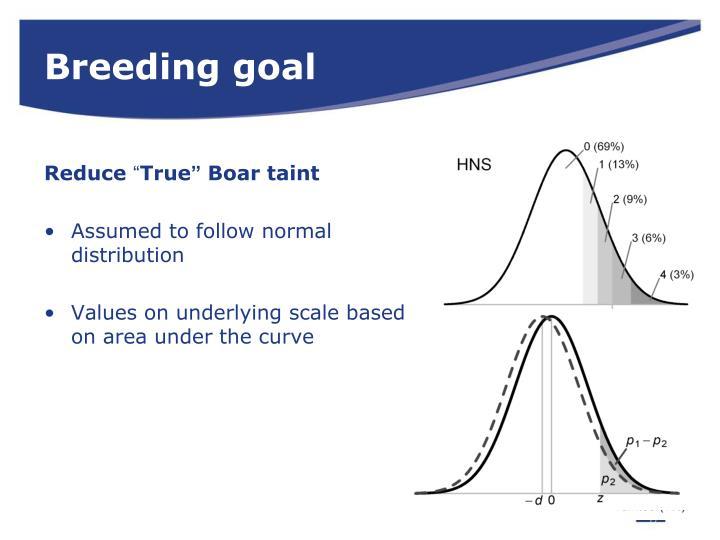 Breeding goal
