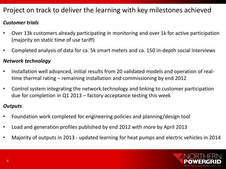 Project on track to deliver the learning with key milestones achieved