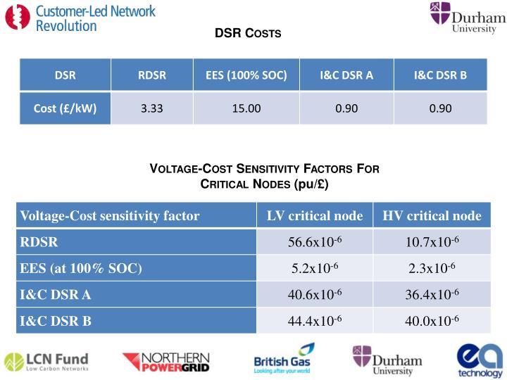 DSR Costs
