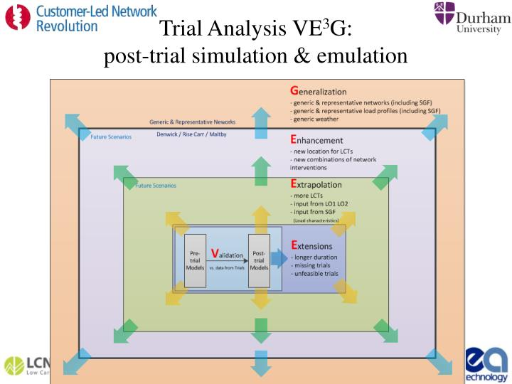Trial Analysis VE