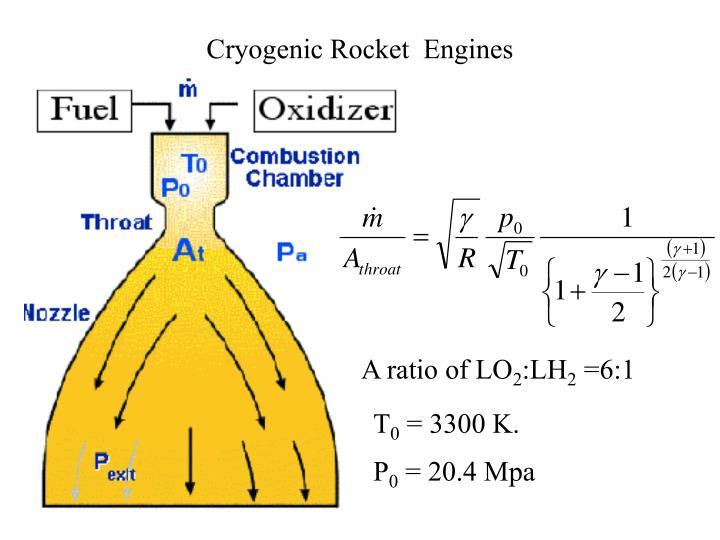 Cryogenic Rocket  Engines