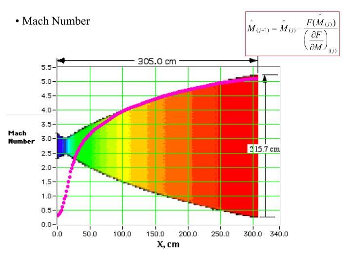 • Mach Number