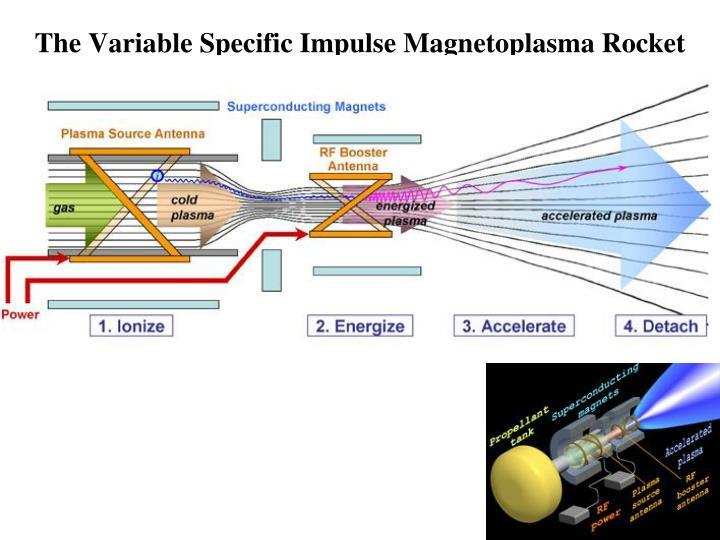 The Variable Specific Impulse Magnetoplasma Rocket