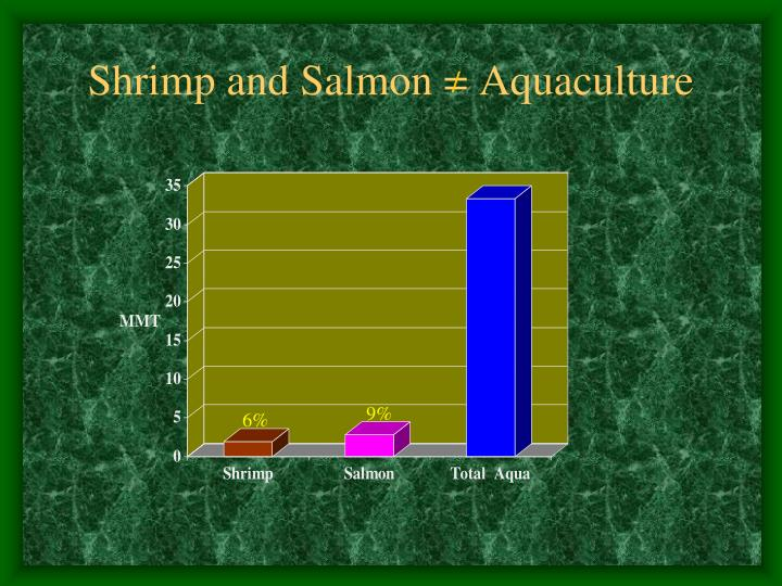 Shrimp and Salmon = Aquaculture