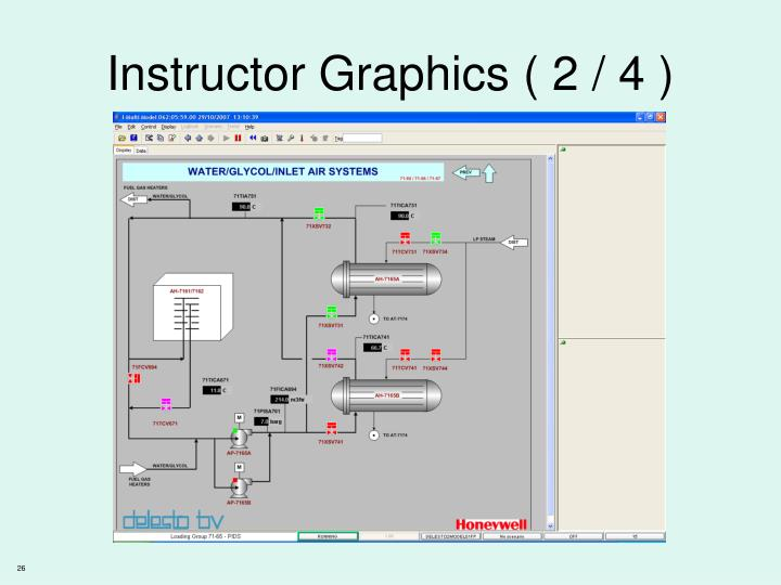Instructor Graphics ( 2 / 4 )
