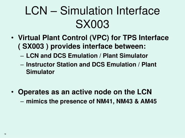 LCN – Simulation Interface  SX003