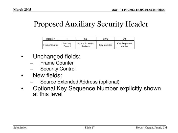 Proposed Auxiliary Security Header