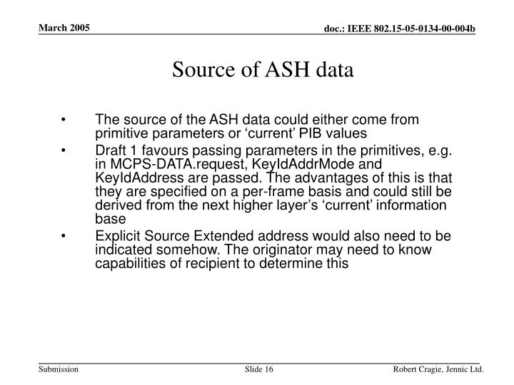Source of ASH data