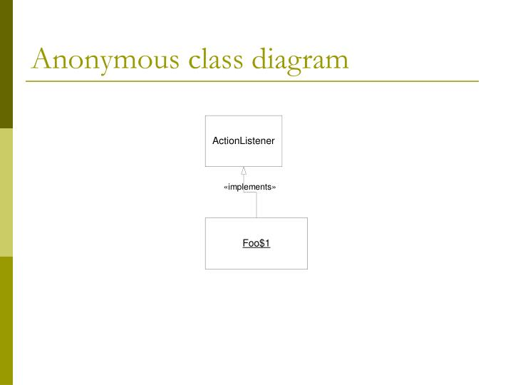 Anonymous class diagram