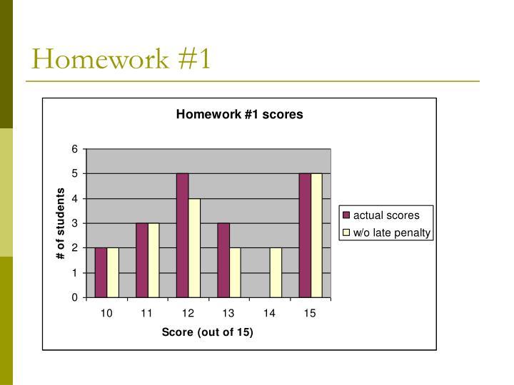 Homework #1