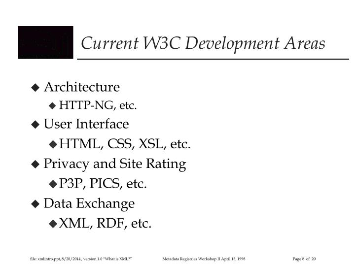 Current W3C Development Areas