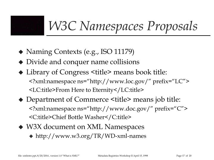 W3C Namespaces Proposals