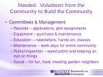 needed volunteers from the community to build the community