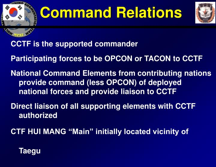 Command Relations