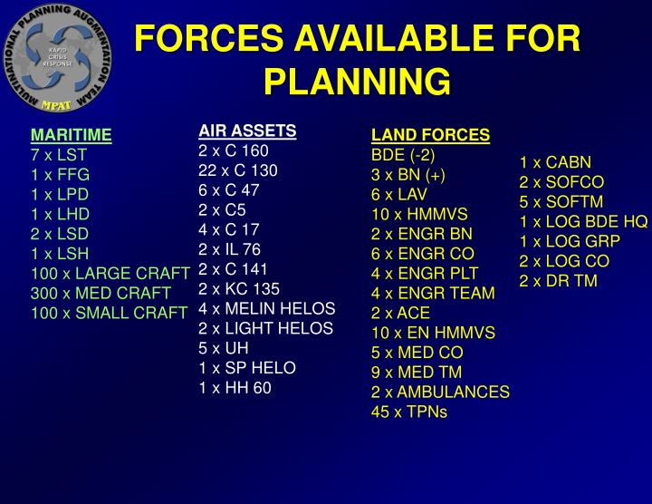 FORCES AVAILABLE FOR PLANNING