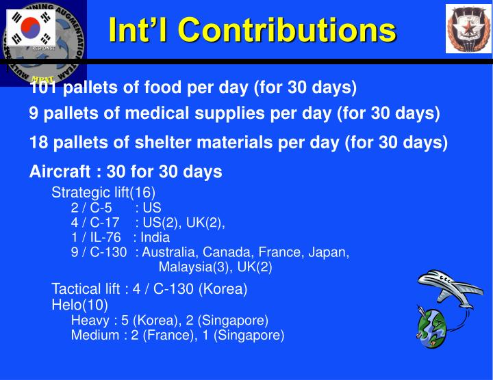 Int'l Contributions