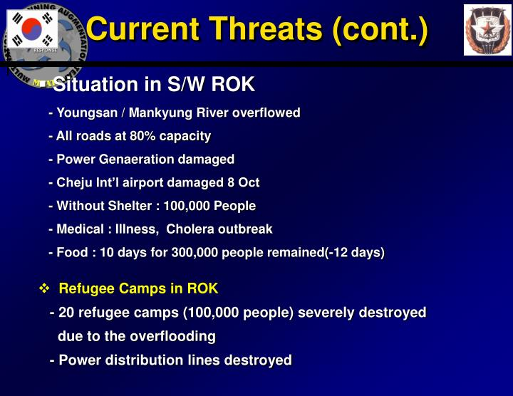 Current Threats (cont.)