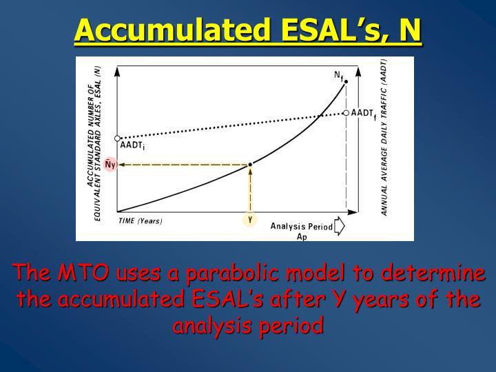 Accumulated ESAL's, N