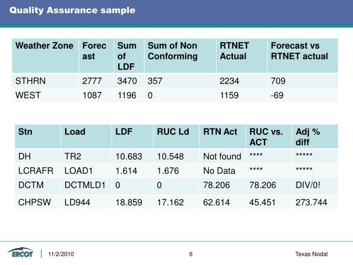 Quality Assurance sample