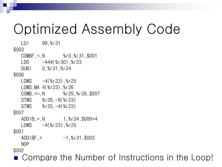 Optimized Assembly Code