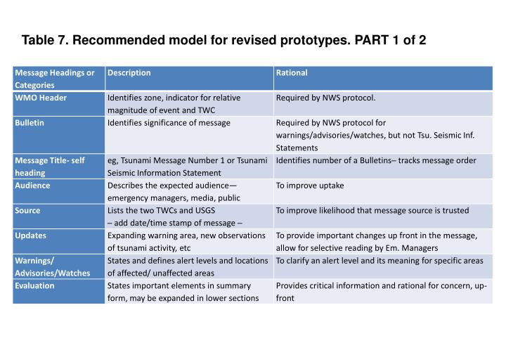 Table 7. Recommended model for revised prototypes. PART 1 of 2