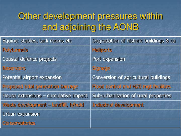 Other development pressures within and adjoining the AONB