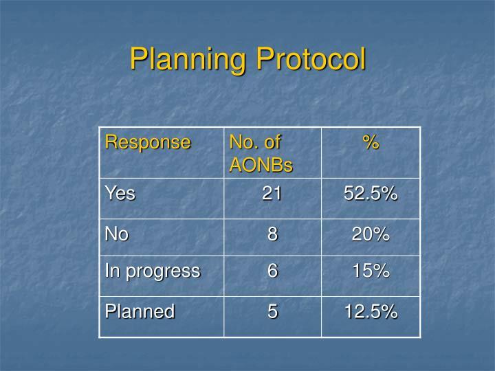 Planning Protocol