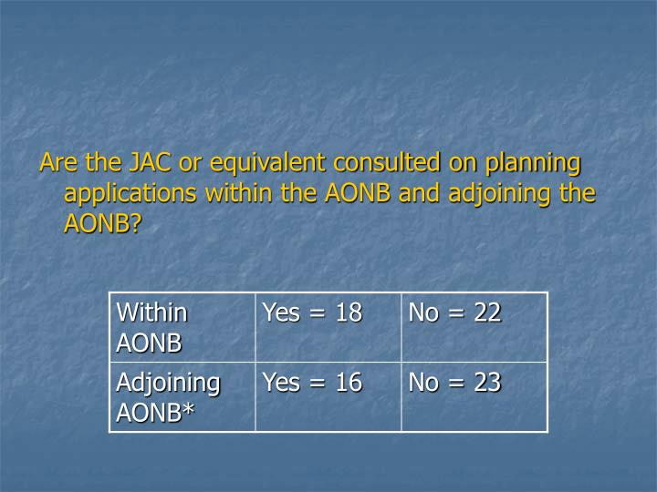Are the JAC or equivalent consulted on planning applications within the AONB and adjoining the AONB?