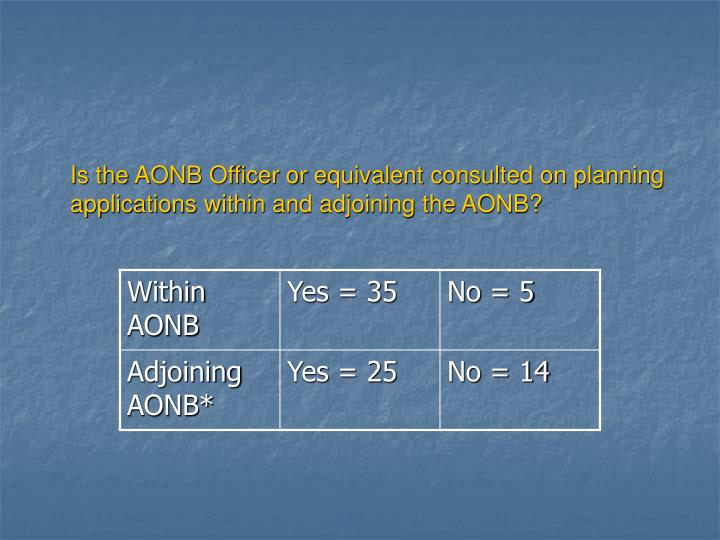 Is the AONB Officer or equivalent consulted on planning applications within and adjoining the AONB?