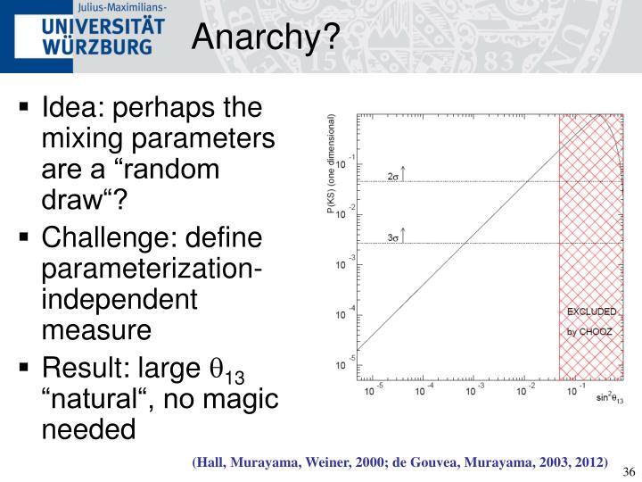 Anarchy?
