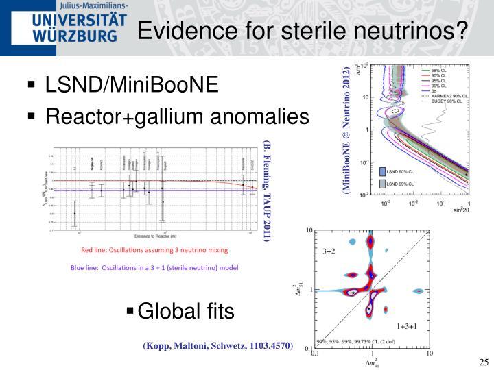Evidence for sterile neutrinos?