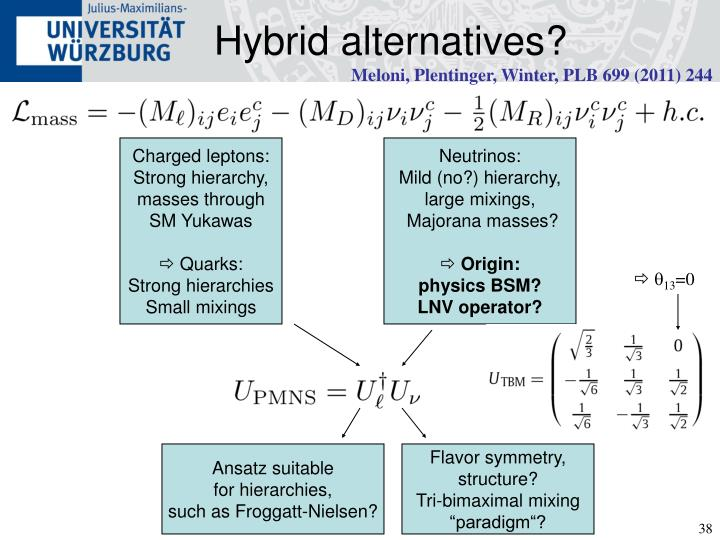 Hybrid alternatives?