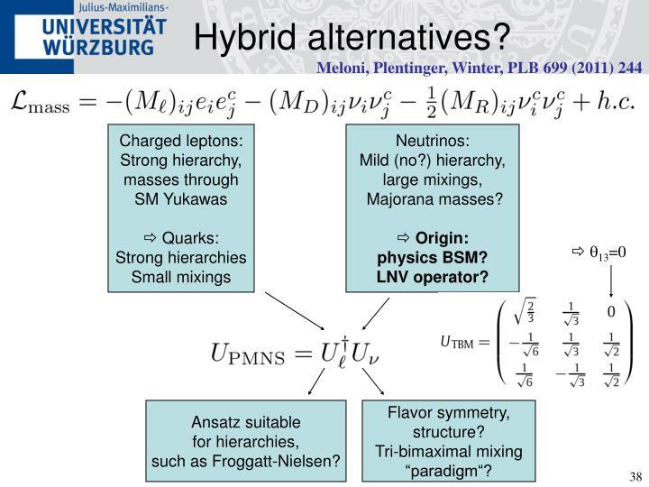 Hybrid alternatives?