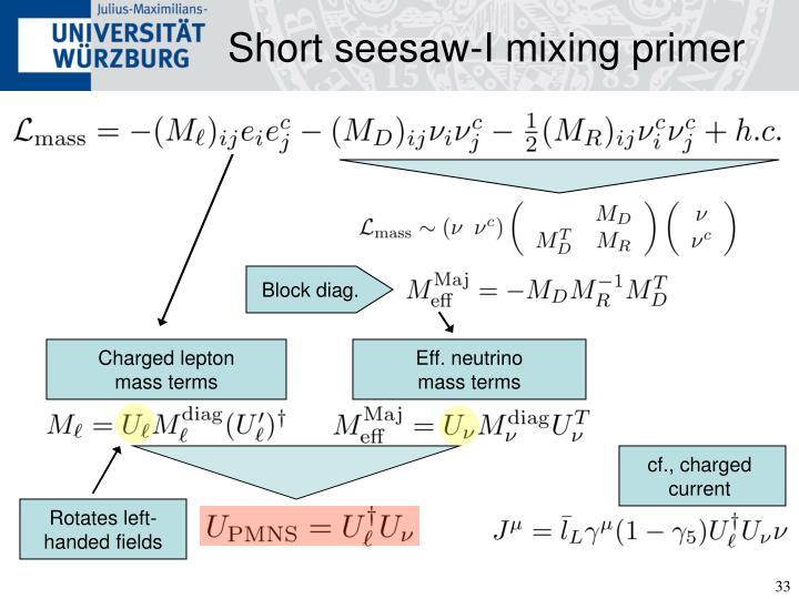 Short seesaw-I mixing primer